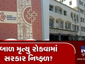 219 infants die at Ahmedabad, Rajkot Civil hospital in December 2019 bal murtyu rokva ma sarkar nisfad ahmedabad ane rajkot civil ma december ma 219 balko na mot