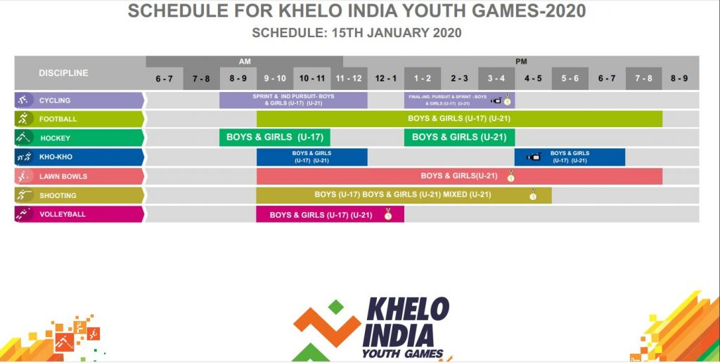 Khelo India Event Live Update