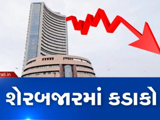 Sensex plunges 900 points in pre-open sharebazar ma aaje pan moto kadako gai kale pan bazar ma 700 point nu gabdu hatu