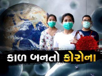 127 positive Coronavirus cases reported in Gujarat today, 6 died. : Jayanti Ravi Rajya ma corona na case 2000 ne par aatyar sudhi 77 loko na mot