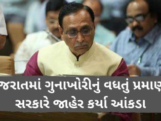 Gujarat ma Crime nu praman vadhi rahyu che, Government ae khud jaher karya number