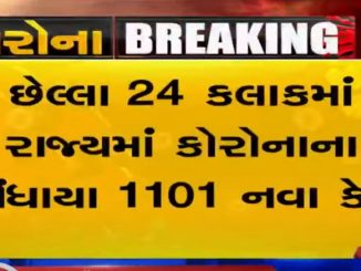 1101 new coronavirus reported in Gujarat in last 24 hours; 226 in Surat, 158 in Ahmedabad