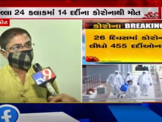 14 covid patients died in Rajkot today; opposition alleges lack of proper medical facilities