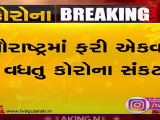 Increased cases of corona in Saurashtra, 92 in Rajkot, 45 in Surendranagar, 22 in Jamnagar